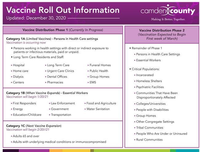 10456-Vaccine-Campaign-Flyer2