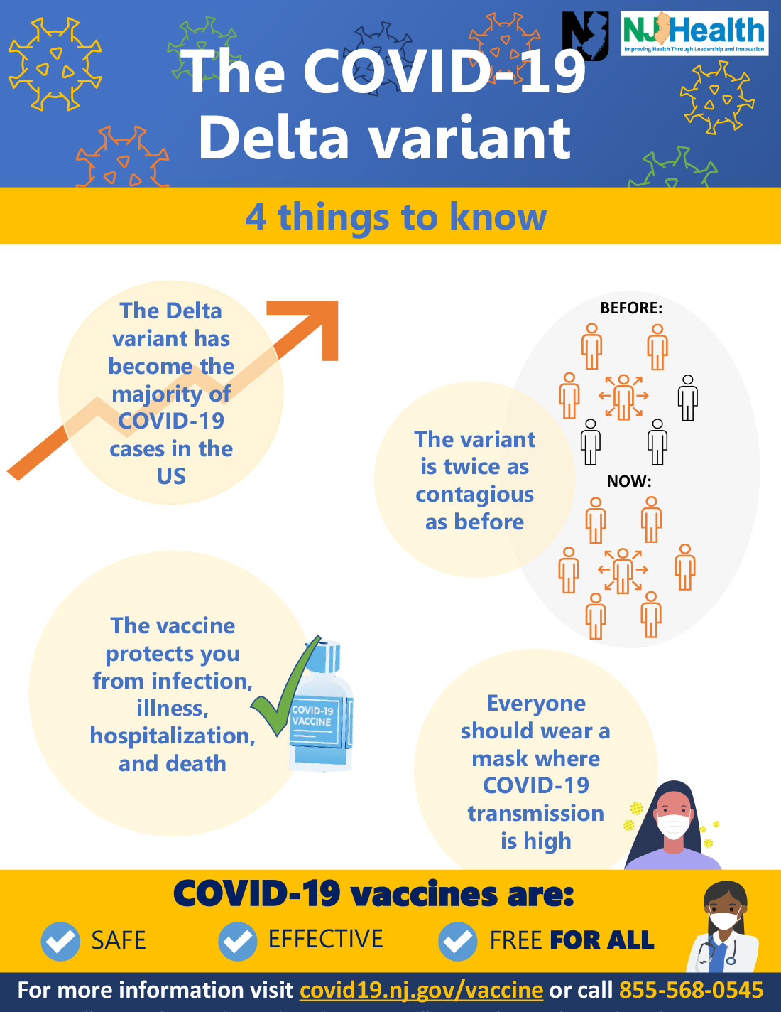 Delta Variant-4-Things to know